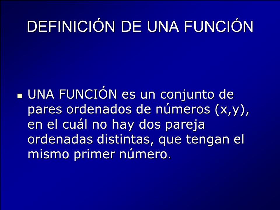 UNA FUNCIÓN es un conjunto de pares ordenados de números (x,y), en el cuál no hay dos pareja ordenadas distintas, que tengan el mismo primer número. U