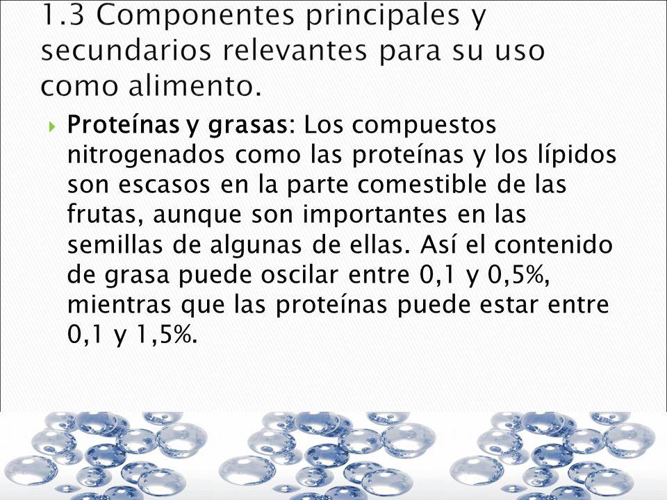 Proteínas y grasas: Los compuestos nitrogenados como las proteínas y los lípidos son escasos en la parte comestible de las frutas, aunque son importan