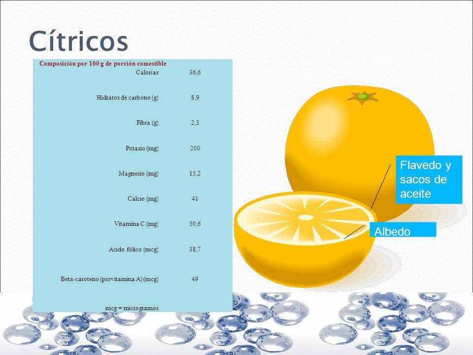 Cítricos Composición por 100 g de porción comestible Calorías36,6 Hidratos de carbono (g)8,9 Fibra (g)2,3 Potasio (mg)200 Magnesio (mg)15,2 Calcio (mg