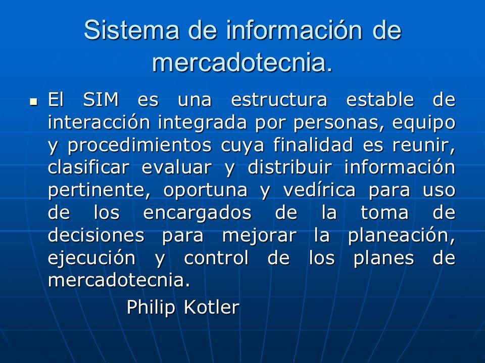 Sistema de información de mercadotecnia. El SIM es una estructura estable de interacción integrada por personas, equipo y procedimientos cuya finalida
