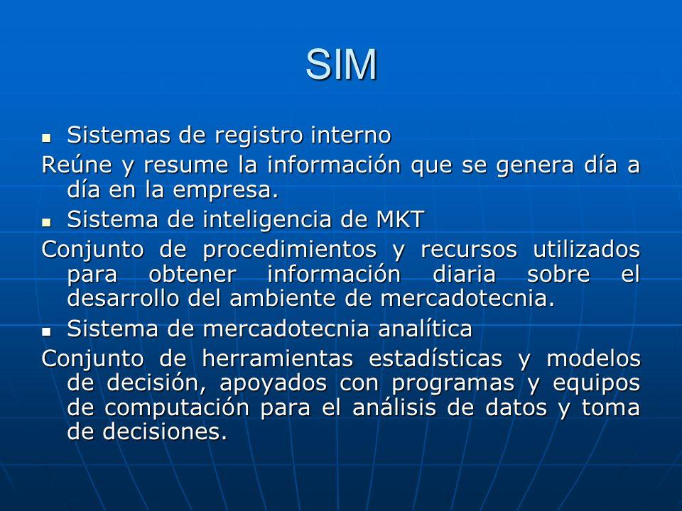 SIM Sistemas de registro interno Sistemas de registro interno Reúne y resume la información que se genera día a día en la empresa. Sistema de intelige