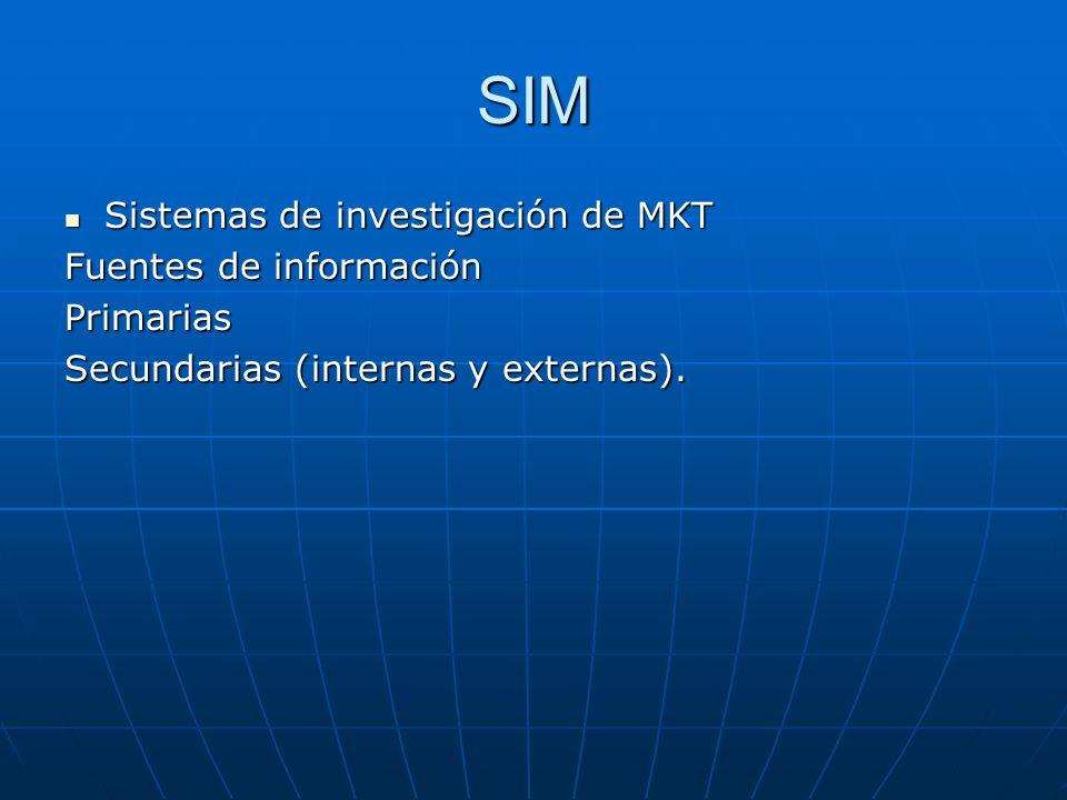SIM Sistemas de investigación de MKT Sistemas de investigación de MKT Fuentes de información Primarias Secundarias (internas y externas).