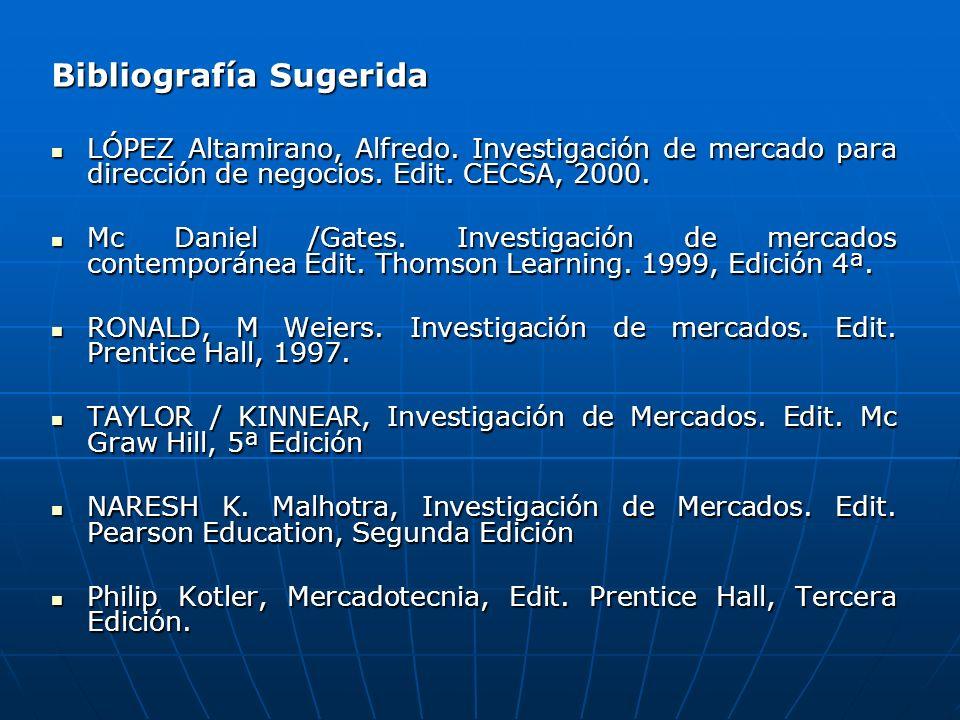Bibliografía Sugerida LÓPEZ Altamirano, Alfredo. Investigación de mercado para dirección de negocios. Edit. CECSA, 2000. LÓPEZ Altamirano, Alfredo. In