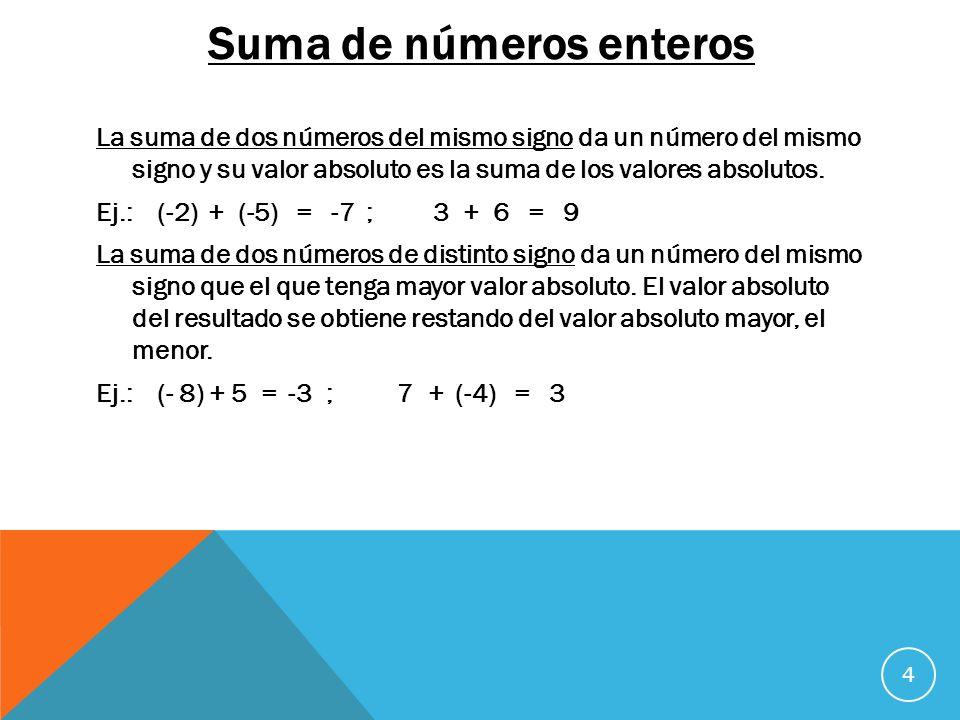 Suma de números enteros La suma de dos números del mismo signo da un número del mismo signo y su valor absoluto es la suma de los valores absolutos. E