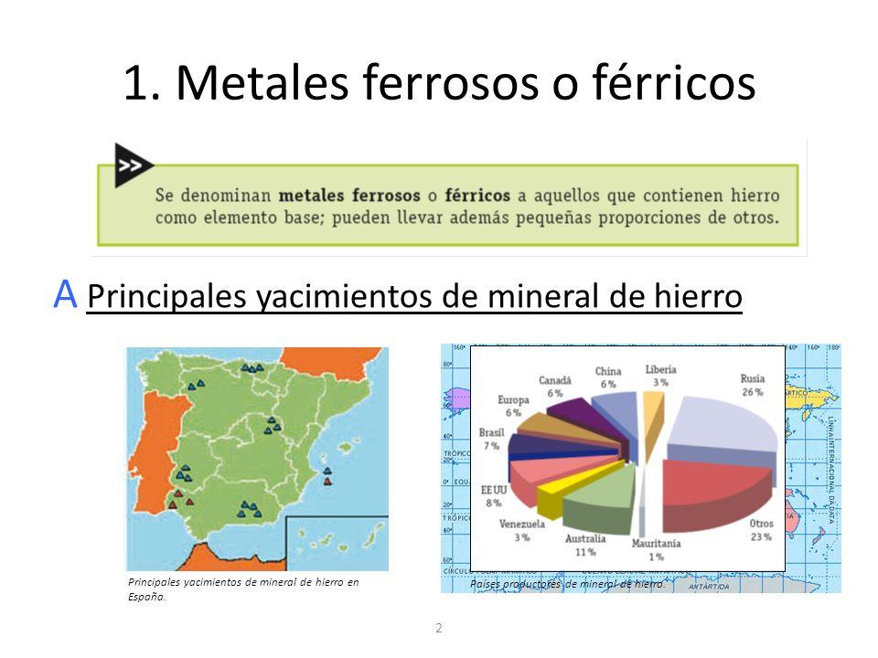 2 1. Metales ferrosos o férricos A Principales yacimientos de mineral de hierro Países productores de mineral de hierro. Principales yacimientos de mi