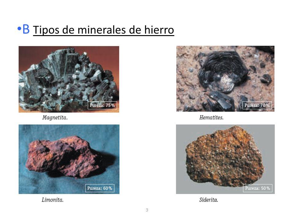3 B Tipos de minerales de hierro