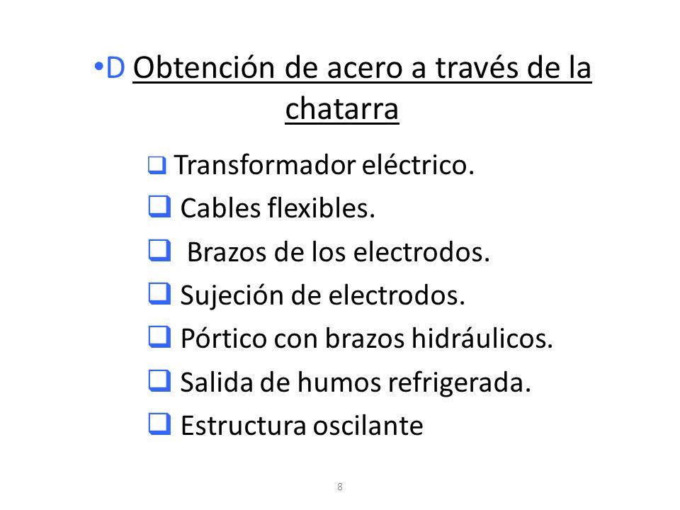 8 D Obtención de acero a través de la chatarra Transformador eléctrico. Cables flexibles. Brazos de los electrodos. Sujeción de electrodos. Pórtico co