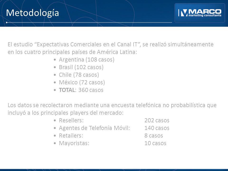 Metodología El estudio Expectativas Comerciales en el Canal IT, se realizó simultáneamente en los cuatro principales países de América Latina: Argenti