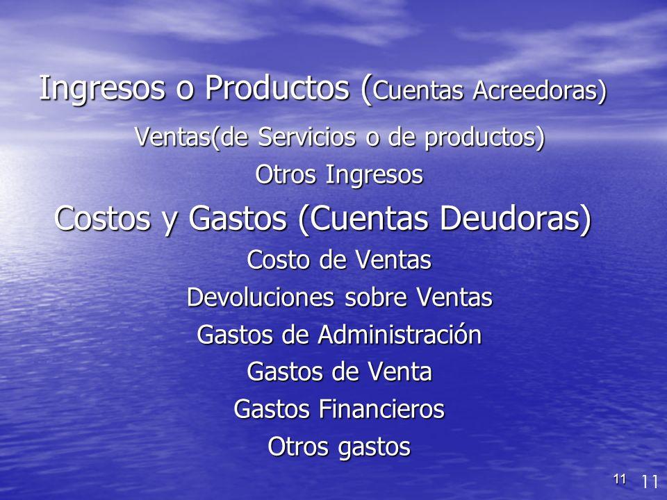 11 Ingresos o Productos ( Cuentas Acreedoras) Ventas(de Servicios o de productos) Otros Ingresos Costos y Gastos (Cuentas Deudoras) Costo de Ventas De