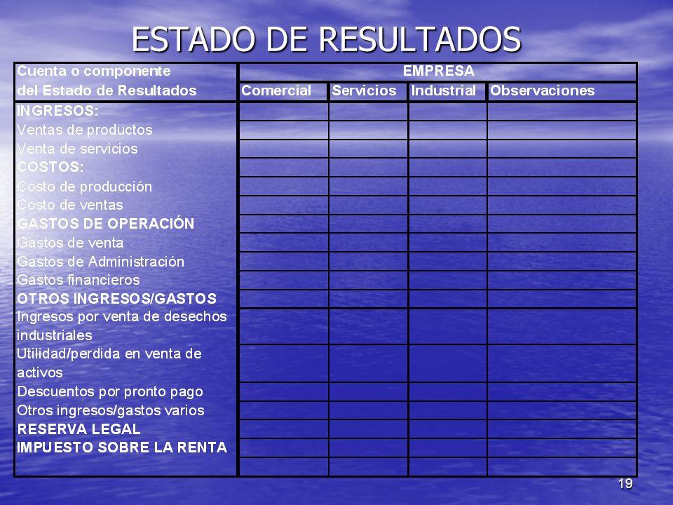 19 ESTADO DE RESULTADOS ESTADO DE RESULTADOS
