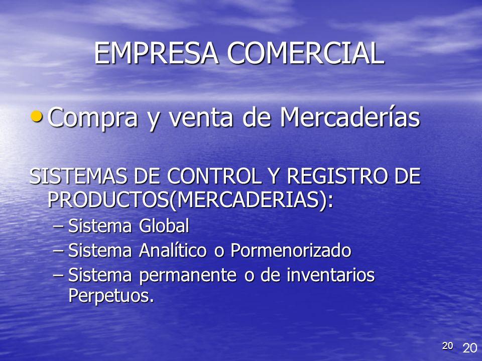 20 EMPRESA COMERCIAL EMPRESA COMERCIAL Compra y venta de Mercaderías Compra y venta de Mercaderías SISTEMAS DE CONTROL Y REGISTRO DE PRODUCTOS(MERCADE