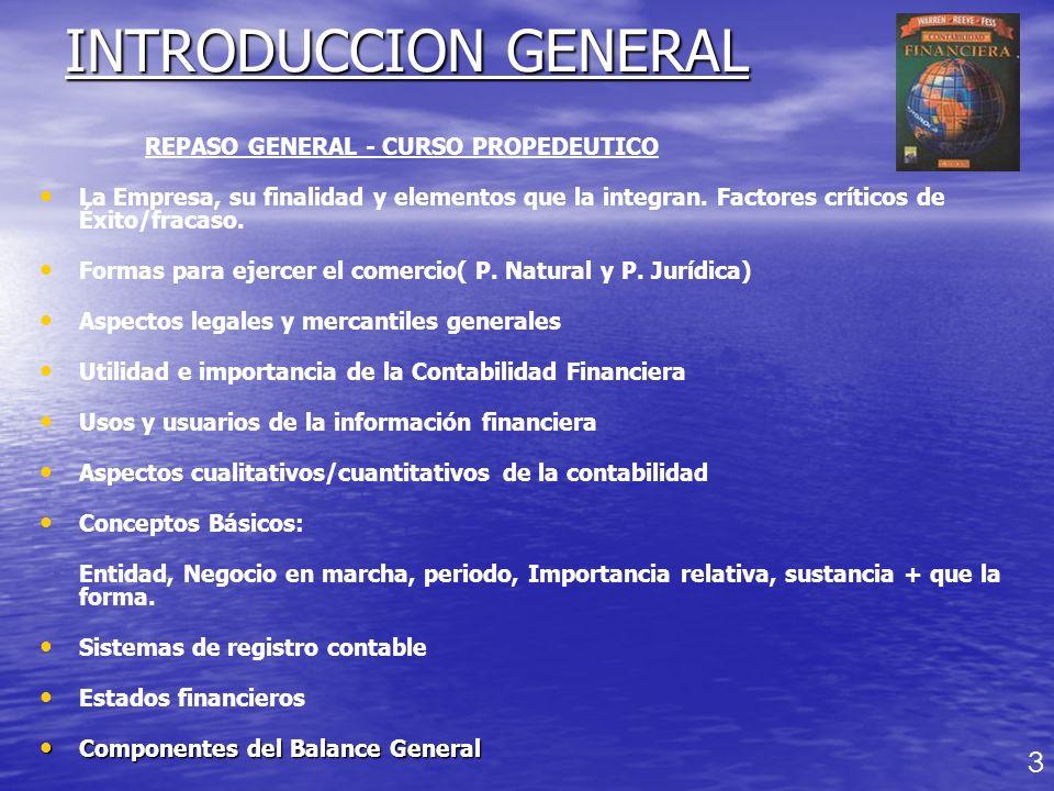 REPASO GENERAL - CURSO PROPEDEUTICO La Empresa, su finalidad y elementos que la integran. Factores críticos de Éxito/fracaso. Formas para ejercer el c