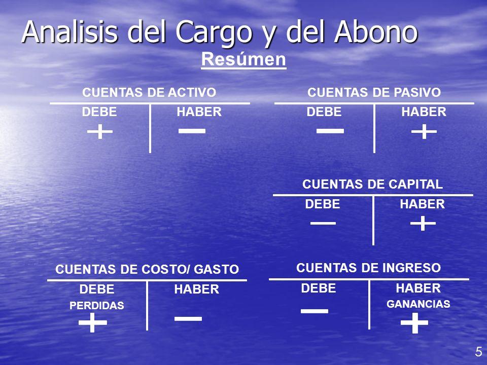 26 Sistema Perpétuo COSTO DE VENTAS D Se carga: Con el costo de la mercadería vendida(precio de costo).