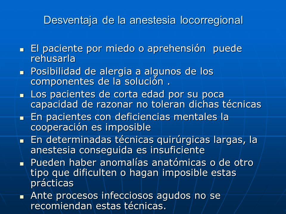 Desventaja de la anestesia locorregional El paciente por miedo o aprehensión puede rehusarla El paciente por miedo o aprehensión puede rehusarla Posib