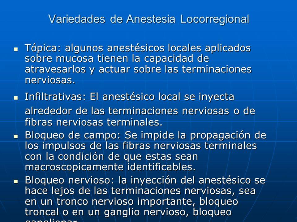 Variedades de Anestesia Locorregional Tópica: algunos anestésicos locales aplicados sobre mucosa tienen la capacidad de atravesarlos y actuar sobre la