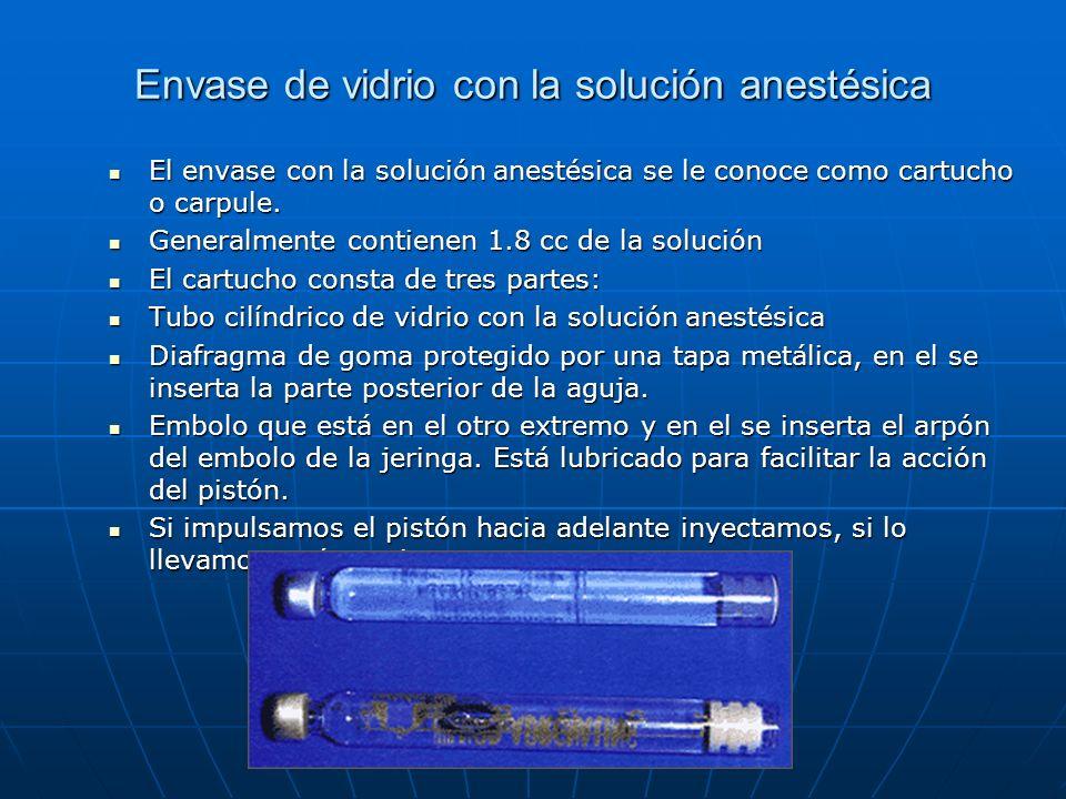 Envase de vidrio con la solución anestésica El envase con la solución anestésica se le conoce como cartucho o carpule. El envase con la solución anest