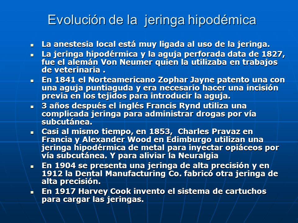 Evolución de la jeringa hipodémica La anestesia local está muy ligada al uso de la jeringa. La anestesia local está muy ligada al uso de la jeringa. L