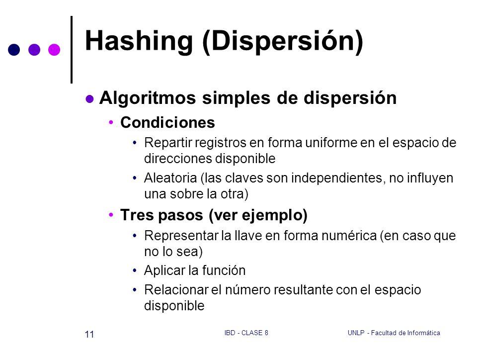 UNLP - Facultad de InformáticaIBD - CLASE 8 11 Hashing (Dispersión) Algoritmos simples de dispersión Condiciones Repartir registros en forma uniforme