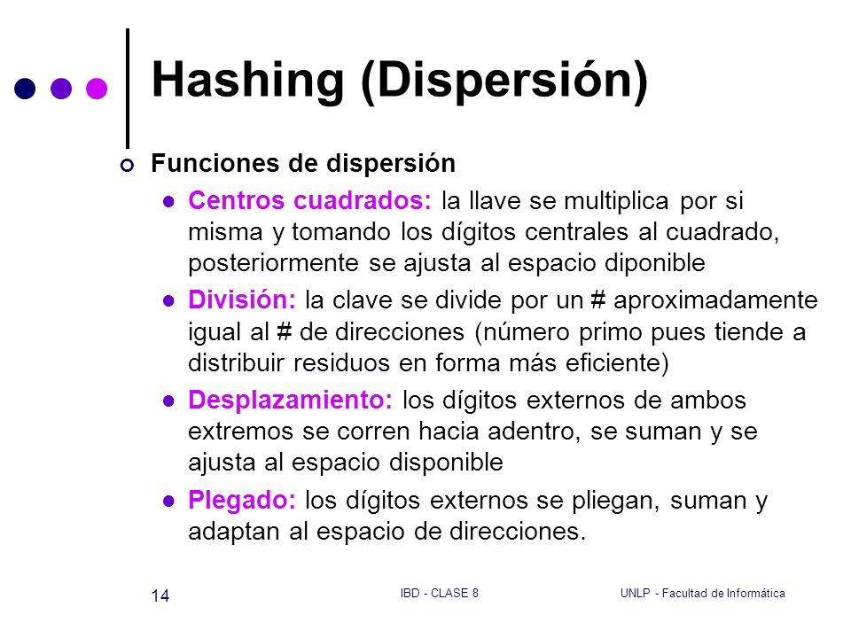 UNLP - Facultad de InformáticaIBD - CLASE 8 14 Hashing (Dispersión) Funciones de dispersión Centros cuadrados: la llave se multiplica por si misma y t