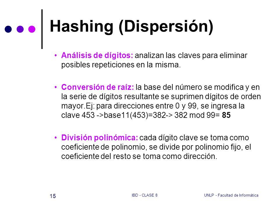 UNLP - Facultad de InformáticaIBD - CLASE 8 15 Hashing (Dispersión) Análisis de dígitos: analizan las claves para eliminar posibles repeticiones en la