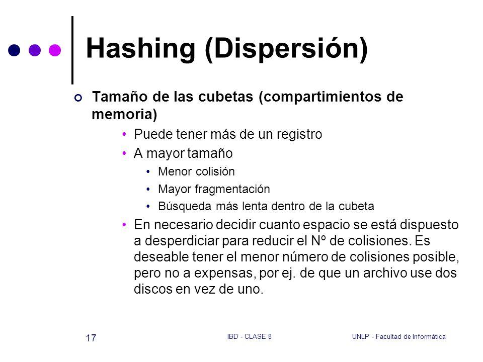 UNLP - Facultad de InformáticaIBD - CLASE 8 17 Hashing (Dispersión) Tamaño de las cubetas (compartimientos de memoria) Puede tener más de un registro