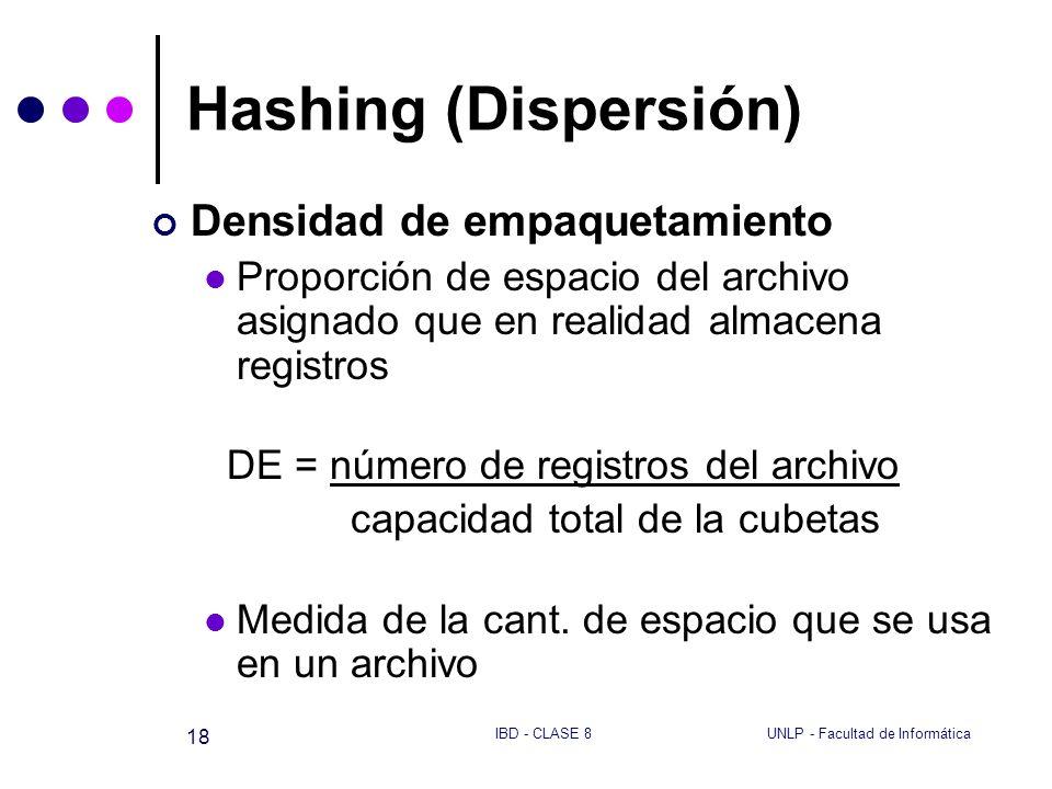 UNLP - Facultad de InformáticaIBD - CLASE 8 18 Hashing (Dispersión) Densidad de empaquetamiento Proporción de espacio del archivo asignado que en real
