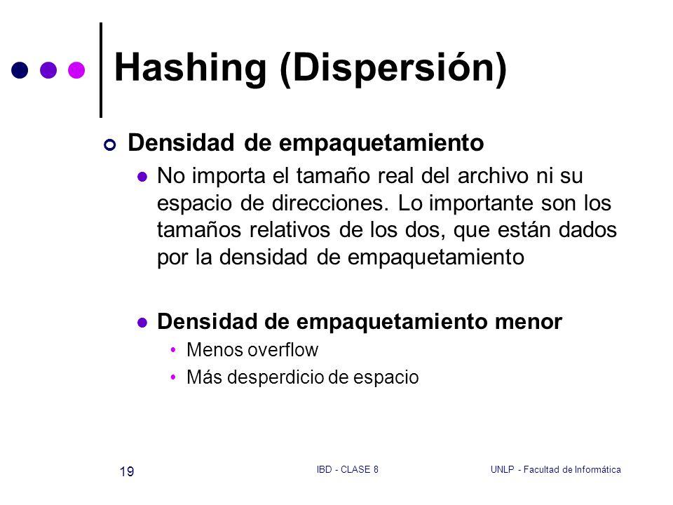 UNLP - Facultad de InformáticaIBD - CLASE 8 19 Hashing (Dispersión) Densidad de empaquetamiento No importa el tamaño real del archivo ni su espacio de