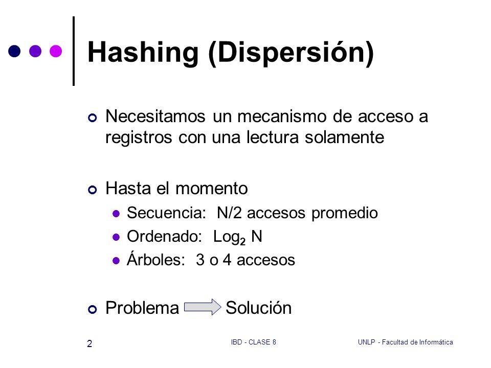UNLP - Facultad de InformáticaIBD - CLASE 8 2 Hashing (Dispersión) Necesitamos un mecanismo de acceso a registros con una lectura solamente Hasta el m