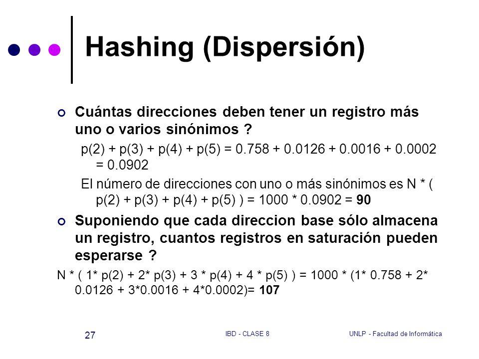 UNLP - Facultad de InformáticaIBD - CLASE 8 27 Hashing (Dispersión) Cuántas direcciones deben tener un registro más uno o varios sinónimos ? p(2) + p(