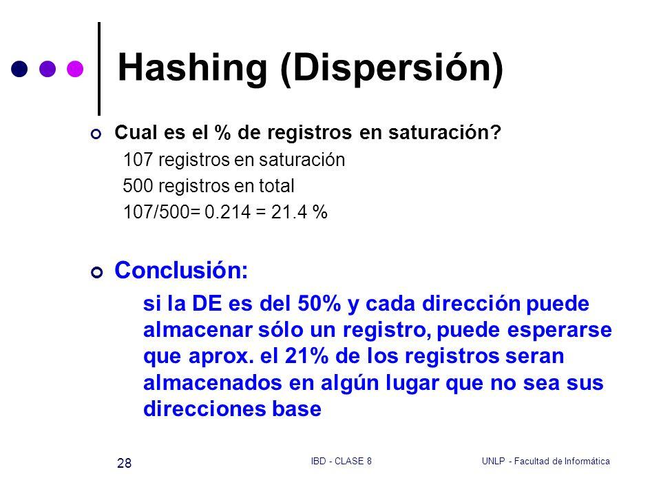 UNLP - Facultad de InformáticaIBD - CLASE 8 28 Hashing (Dispersión) Cual es el % de registros en saturación? 107 registros en saturación 500 registros