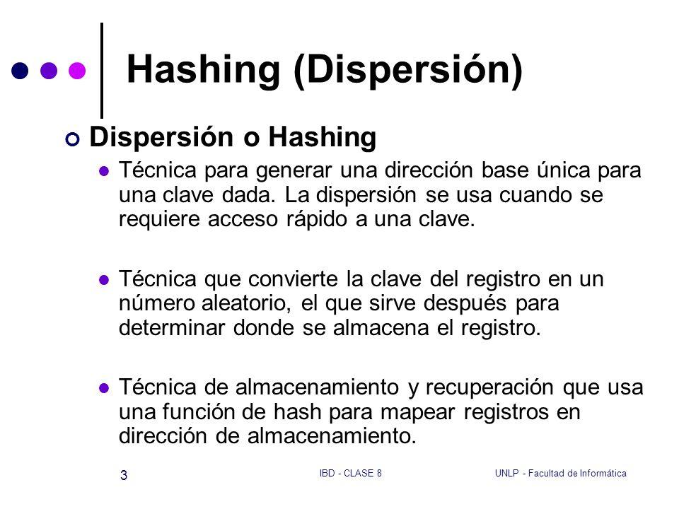UNLP - Facultad de InformáticaIBD - CLASE 8 3 Hashing (Dispersión) Dispersión o Hashing Técnica para generar una dirección base única para una clave d