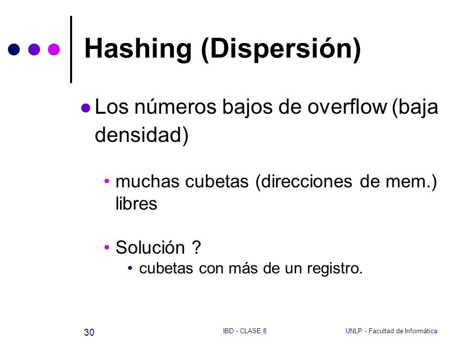 UNLP - Facultad de InformáticaIBD - CLASE 8 30 Hashing (Dispersión) Los números bajos de overflow (baja densidad) muchas cubetas (direcciones de mem.)