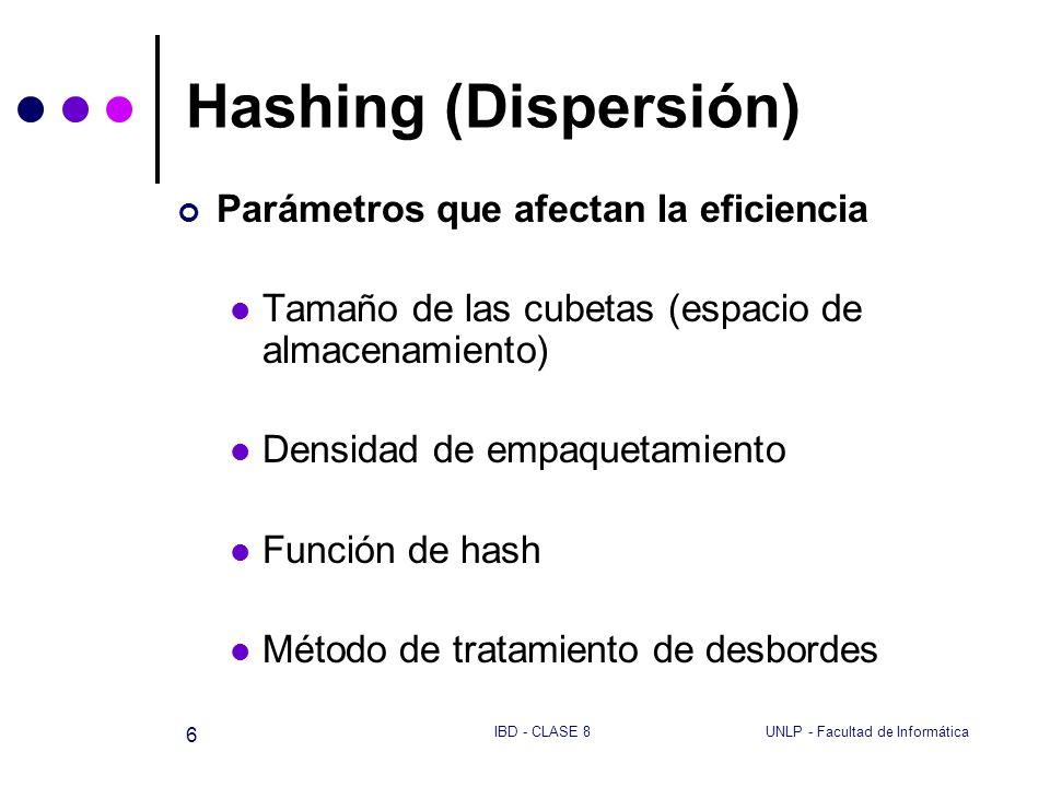 UNLP - Facultad de InformáticaIBD - CLASE 8 6 Hashing (Dispersión) Parámetros que afectan la eficiencia Tamaño de las cubetas (espacio de almacenamien