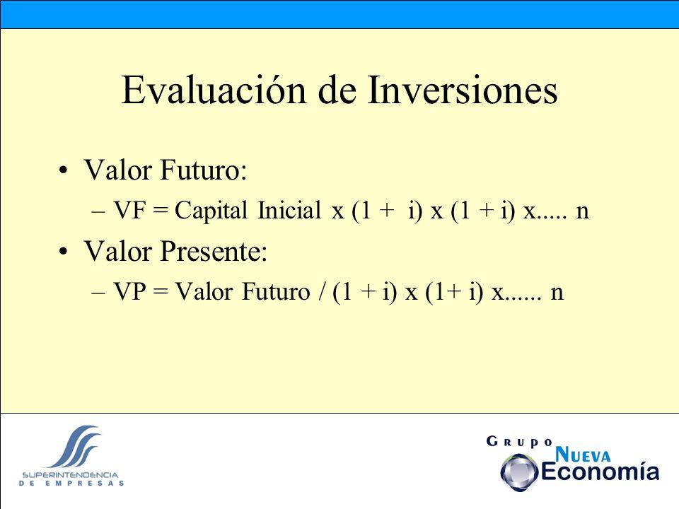 Evaluación de Inversiones Valor Futuro: –VF = Capital Inicial x (1 + i) x (1 + i) x..... n Valor Presente: –VP = Valor Futuro / (1 + i) x (1+ i) x....