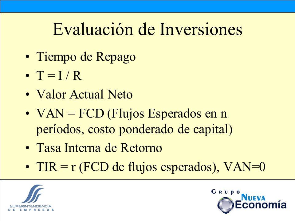 Evaluación de Inversiones Tiempo de Repago T = I / R Valor Actual Neto VAN = FCD (Flujos Esperados en n períodos, costo ponderado de capital) Tasa Int