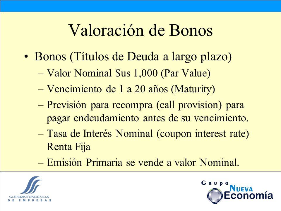 Valoración de Bonos Bonos (Títulos de Deuda a largo plazo) –Valor Nominal $us 1,000 (Par Value) –Vencimiento de 1 a 20 años (Maturity) –Previsión para