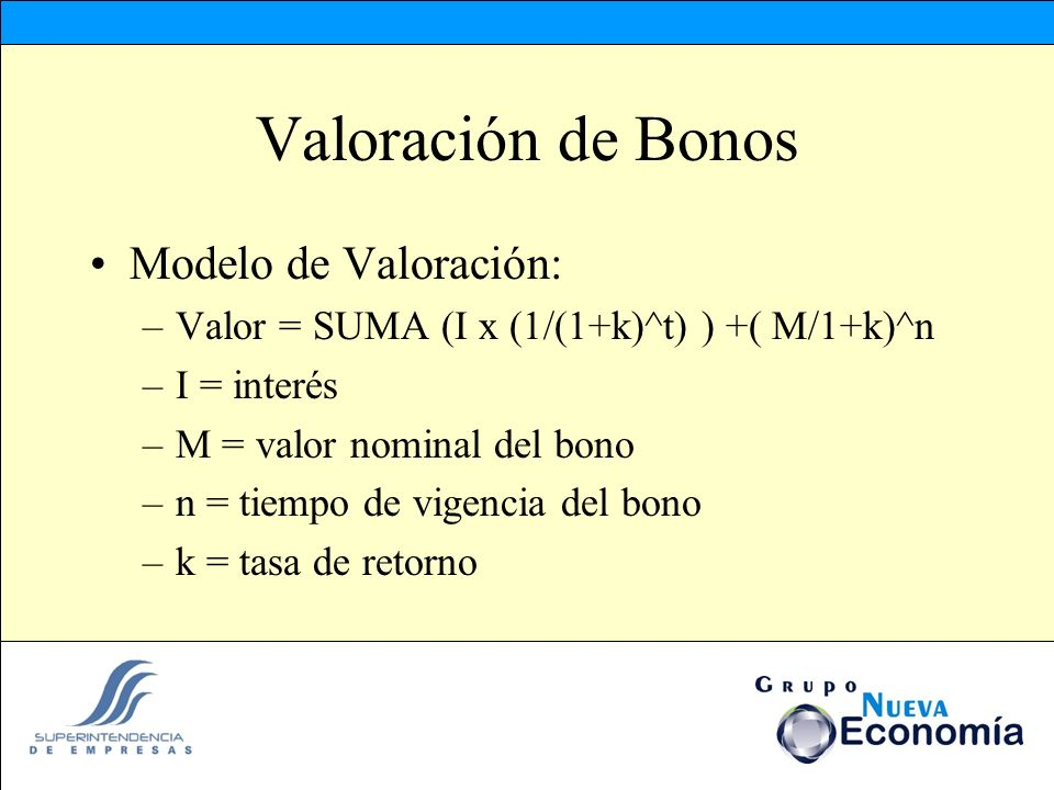 Valoración de Bonos Modelo de Valoración: –Valor = SUMA (I x (1/(1+k)^t) ) +( M/1+k)^n –I = interés –M = valor nominal del bono –n = tiempo de vigenci