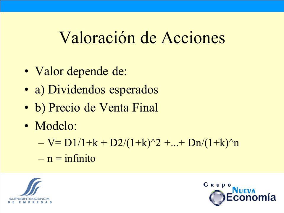 Valoración de Acciones Valor depende de: a) Dividendos esperados b) Precio de Venta Final Modelo: –V= D1/1+k + D2/(1+k)^2 +...+ Dn/(1+k)^n –n = infini