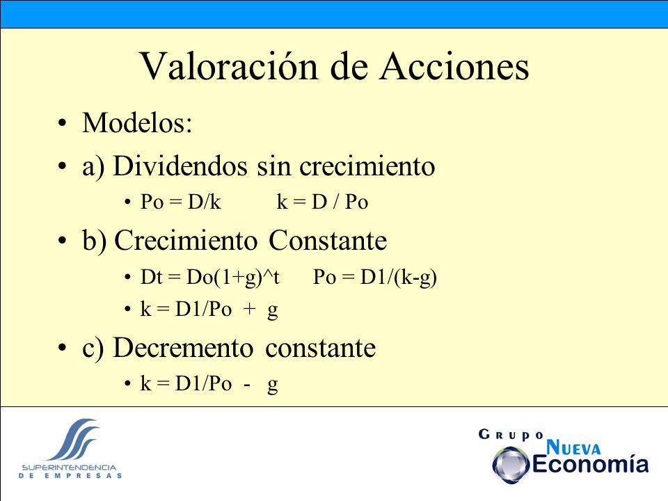 Valoración de Acciones Modelos: a) Dividendos sin crecimiento Po = D/k k = D / Po b) Crecimiento Constante Dt = Do(1+g)^t Po = D1/(k-g) k = D1/Po + g