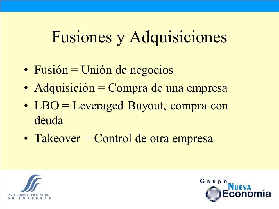 Fusiones y Adquisiciones Fusión = Unión de negocios Adquisición = Compra de una empresa LBO = Leveraged Buyout, compra con deuda Takeover = Control de