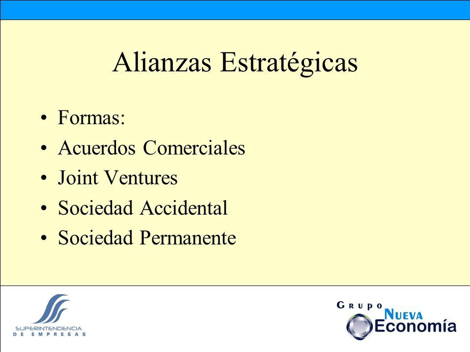 Alianzas Estratégicas Formas: Acuerdos Comerciales Joint Ventures Sociedad Accidental Sociedad Permanente