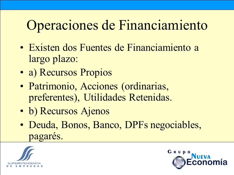 Operaciones de Financiamiento Existen dos Fuentes de Financiamiento a largo plazo: a) Recursos Propios Patrimonio, Acciones (ordinarias, preferentes),