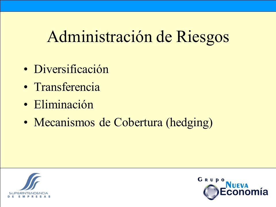Administración de Riesgos Diversificación Transferencia Eliminación Mecanismos de Cobertura (hedging)