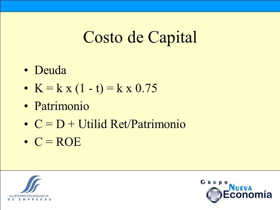 Costo de Capital Deuda K = k x (1 - t) = k x 0.75 Patrimonio C = D + Utilid Ret/Patrimonio C = ROE