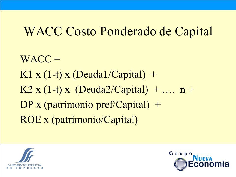WACC Costo Ponderado de Capital WACC = K1 x (1-t) x (Deuda1/Capital) + K2 x (1-t) x (Deuda2/Capital) + …. n + DP x (patrimonio pref/Capital) + ROE x (