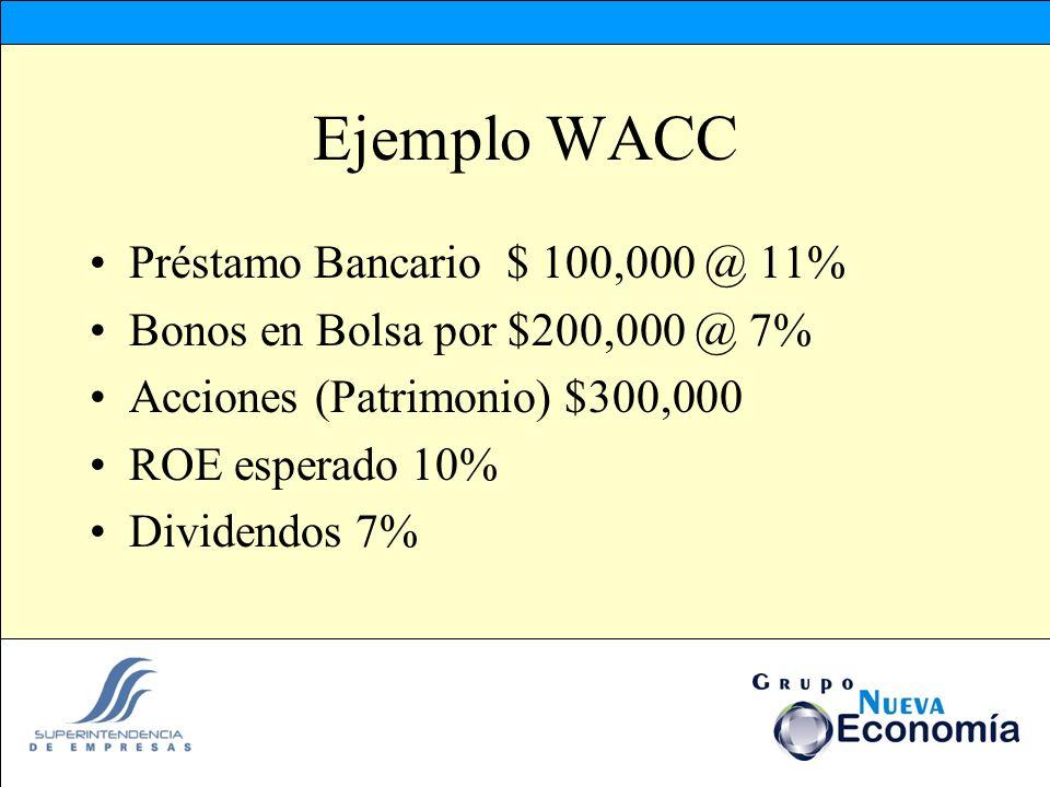 Cálculo WACC WACC = ((100,000 x 0.11 x 0.75) + (200,000 x 0.07 x 0.75) + (300,000 x 0.10)) / 600,000) =(8,250 + 10,500 +30,000) / 600,000 =48,750/600,000 = 8.125%