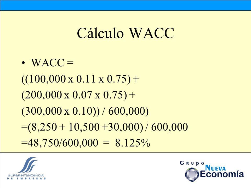 Cálculo WACC WACC = ((100,000 x 0.11 x 0.75) + (200,000 x 0.07 x 0.75) + (300,000 x 0.10)) / 600,000) =(8,250 + 10,500 +30,000) / 600,000 =48,750/600,