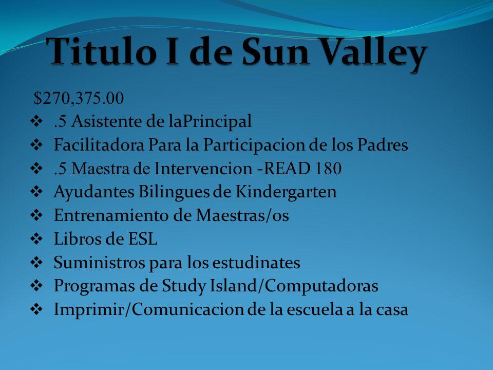 $270,375.00.5 Asistente de laPrincipal Facilitadora Para la Participacion de los Padres.5 Maestra de Intervencion -READ 180 Ayudantes Bilingues de Kin