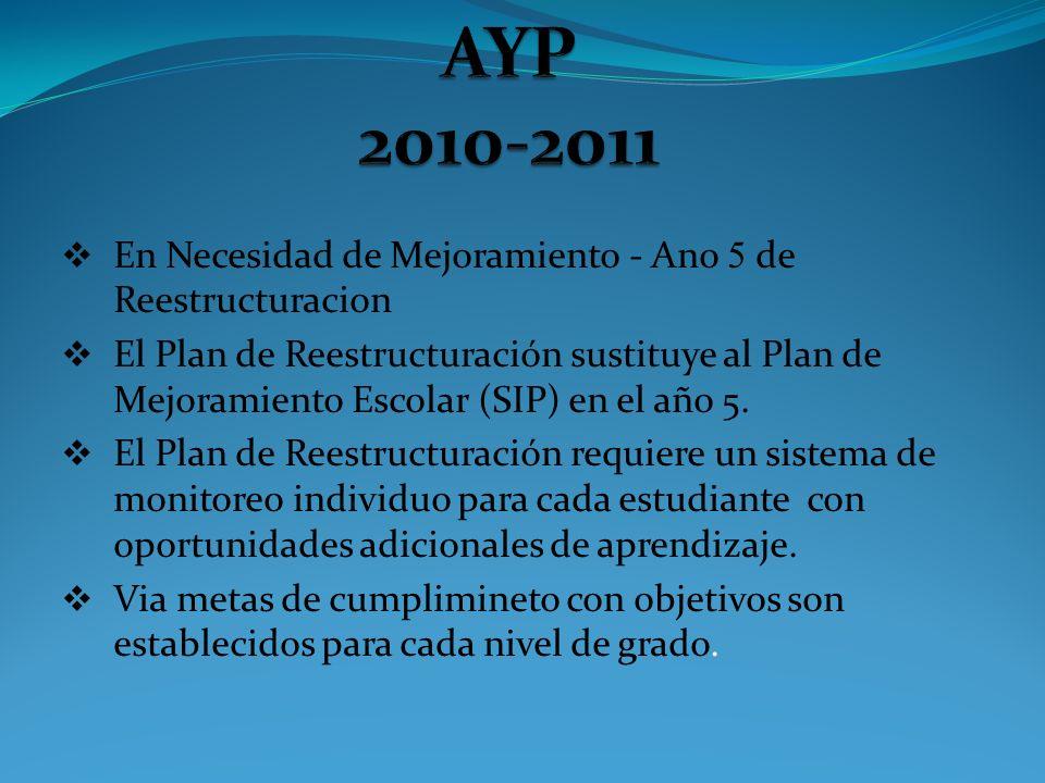 En Necesidad de Mejoramiento - Ano 5 de Reestructuracion El Plan de Reestructuración sustituye al Plan de Mejoramiento Escolar (SIP) en el año 5. El P