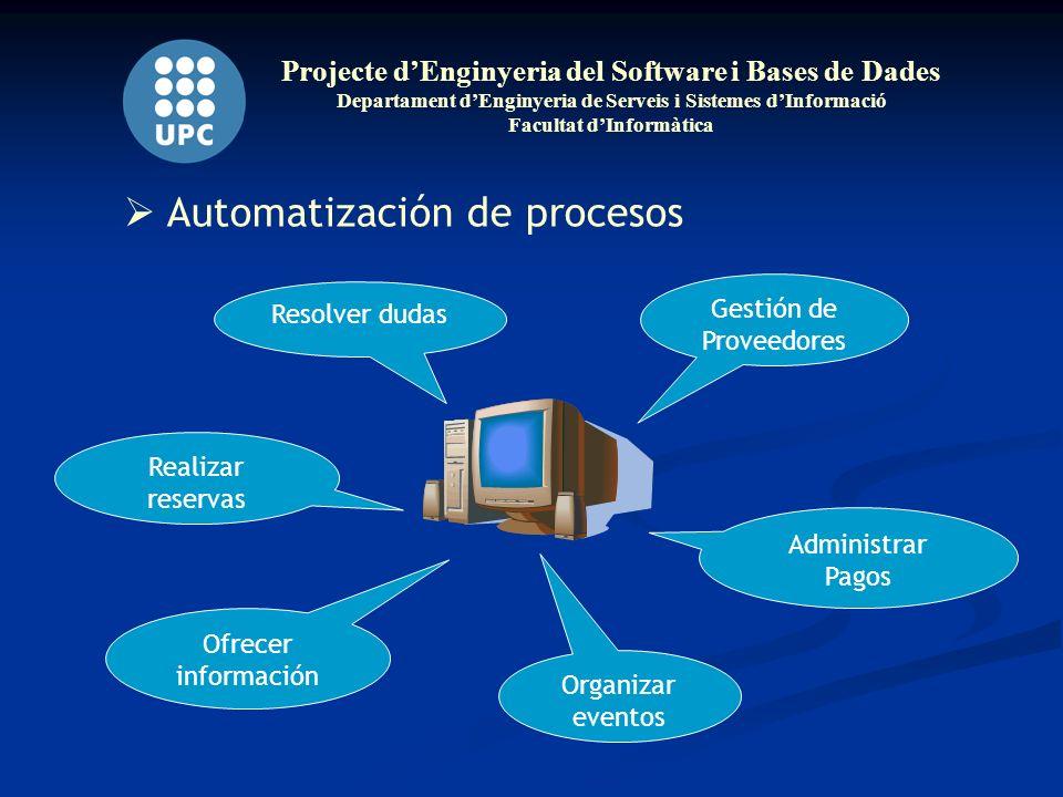 Projecte dEnginyeria del Software i Bases de Dades Departament dEnginyeria de Serveis i Sistemes dInformació Facultat dInformàtica Automatización de p